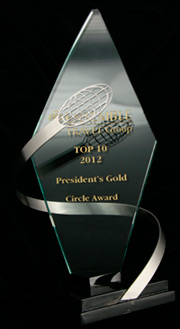 Top 10 President's Gold Circle Award Award